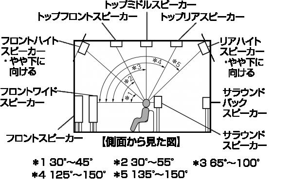image pict-sp-layout-111-side-avr-ujdcilsrwqcumm.png