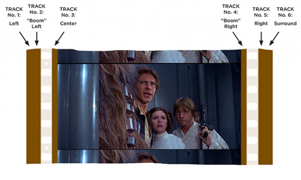 image dolby-stereo-41-70mm-track-layout.jpeg