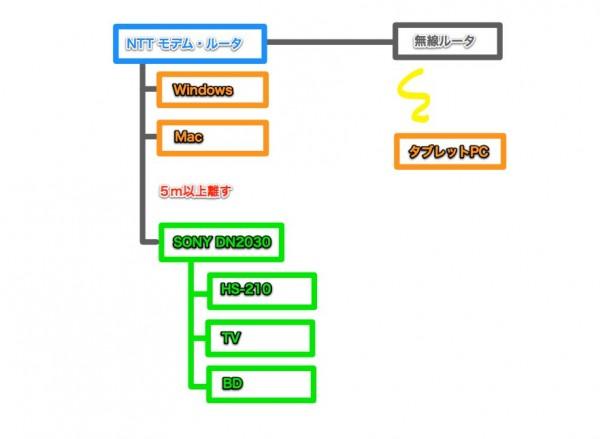 image aso-s-room.jpeg