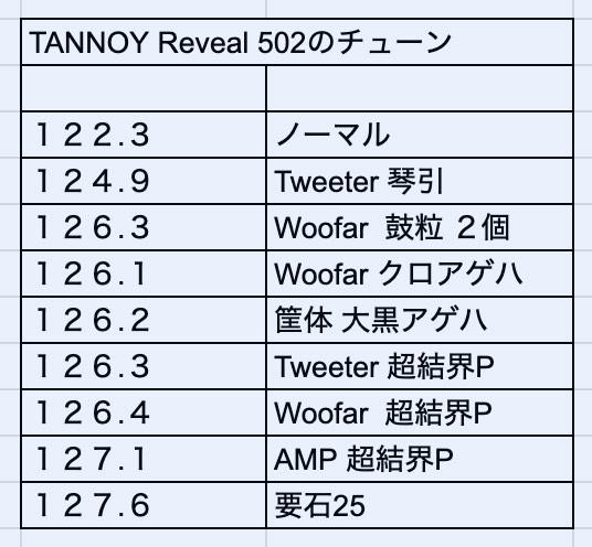 image tannoy-reveal-502-google-2020-10-16-10-13-09.jpeg